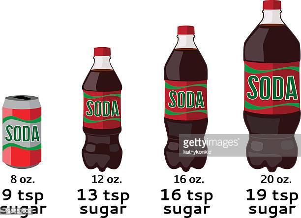amount of sugar in soda