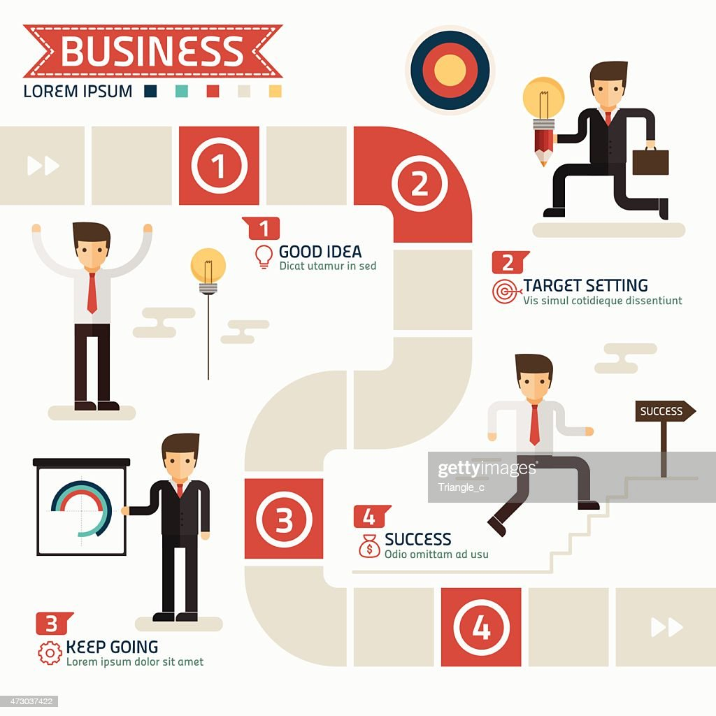 An illustration on how to succeed in business
