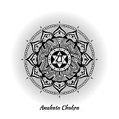Free Root Chakra Clipart and Vector Graphics - Clipart me