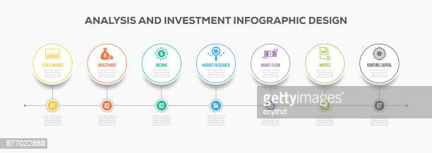 Analysis and Investment Infographics Timeline Design with Icons
