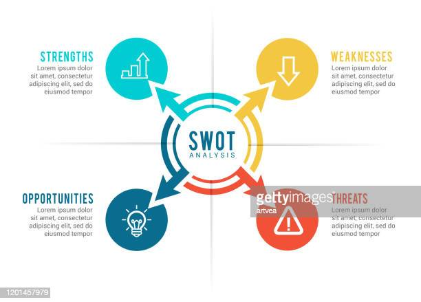 swot analysis infographic element - weakness stock illustrations