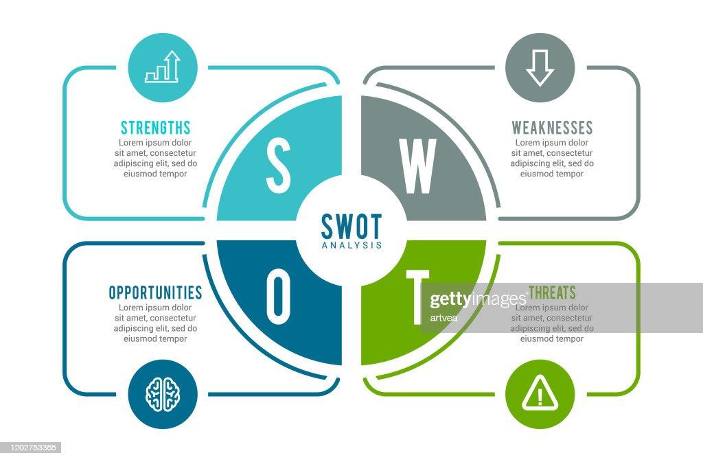 SWOT Analysis Infographic Element : stock illustration