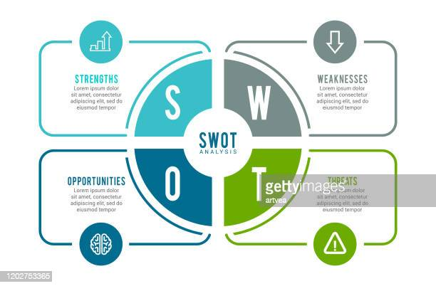 swot analyse infografik element - schaubild stock-grafiken, -clipart, -cartoons und -symbole