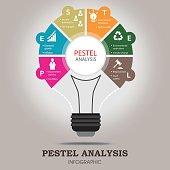PESTEL analysis infographic template