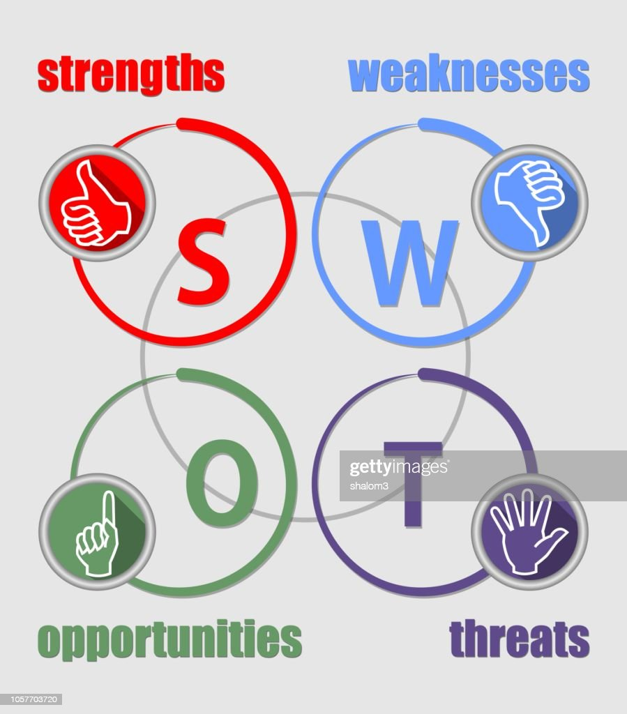 SWOT analysis presentation with multicolored elements and icons on white background, infographic template, strengths, weaknesses, opportunities, threads