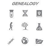 Ancestry or Genealogy Icon Set with Family Tree Album, DNA, beakers, etc