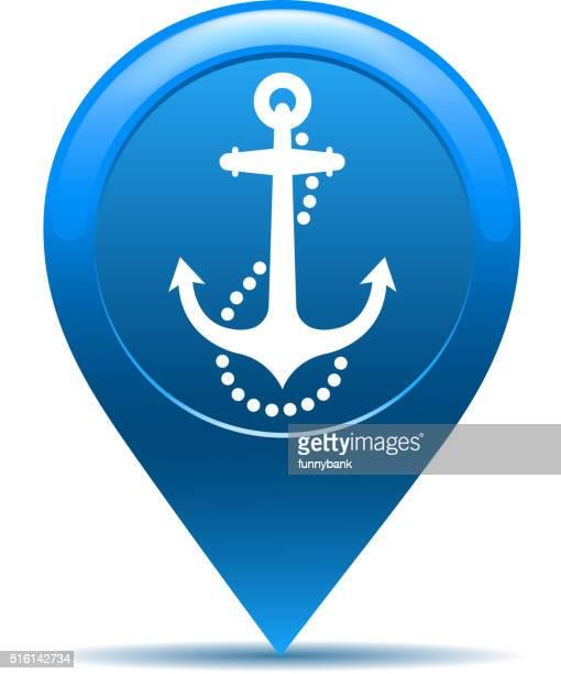 anchor pointer