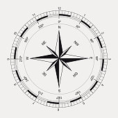 Ancient black and white compass