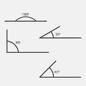 Angle of 180, 45,30,90 degrees vector illustration. The symbol of geometry, mathematics. Set of vector icons consisting of angles of different degrees.