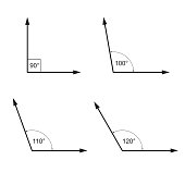 Angles in Degrees , Geometry math signs symbols