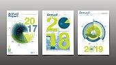 annual report 2017,2018,2019,future