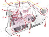 Apartment diagram with underfloor heating and gas water boiler