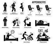 Appendix and Appendicitis Icons.