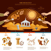 Archeology and paleontology concept