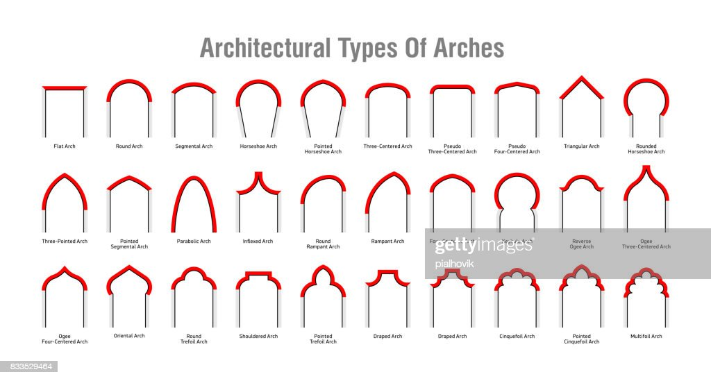 Architectural type of arches icons