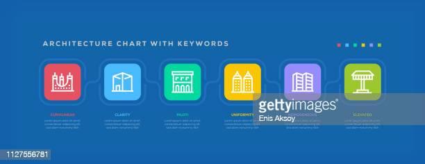 stockillustraties, clipart, cartoons en iconen met het platform grafiek met zoekwoorden - hiërarchie