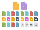 Archive file formats