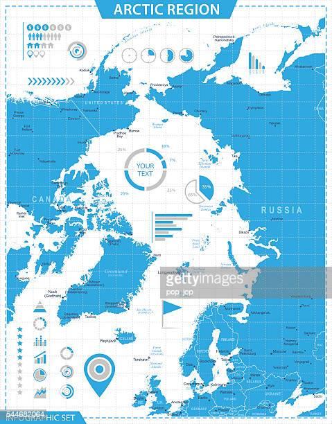 Arctic Region - infographic map - Illustration
