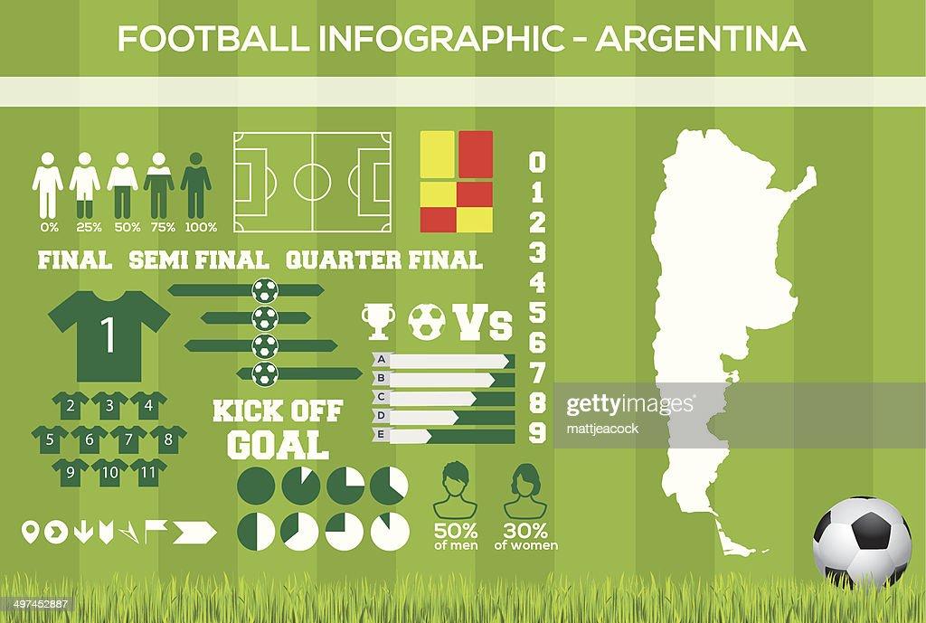 Argentina Football Infographic
