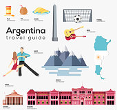 Argentina travel guide template. Set of landmarks.