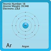 Argon Atomic Symbol