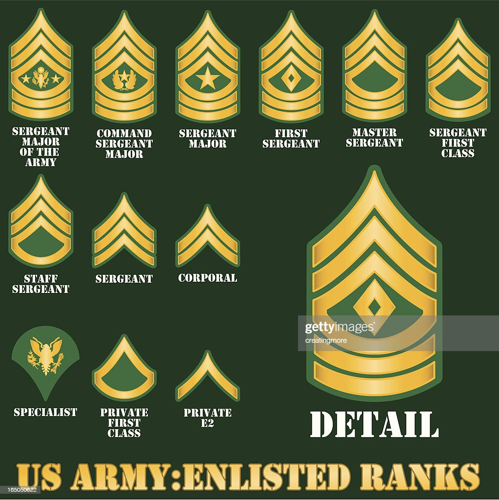 army enlisted rank structure Armystudyguidecom provide extensive information about us army officer rank structure (armystudyguidecom.