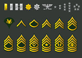 US army enlisted ranks