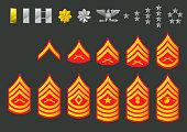 US Army Marine Ranks