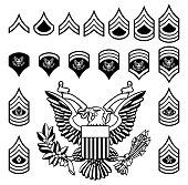 Army Military Rank Insignia