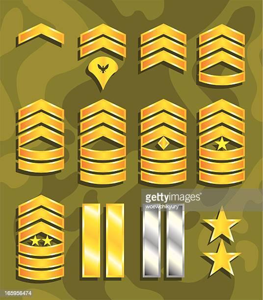 Army ranks
