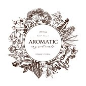 aromatic_card_3