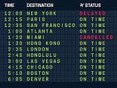 Arrival Departure Air Travel Board