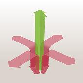 Arrows Splitting from Centre