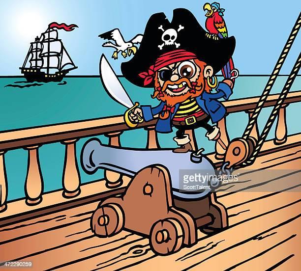 Arrrrgh Pirates!!!