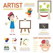Artist infographic,vector