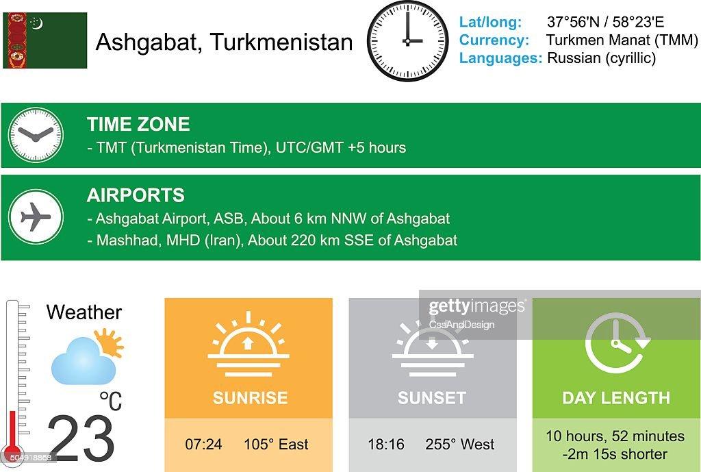 Ashgabat, Turkmenistan. Infographic design. Time and Date. Weather widgets template.