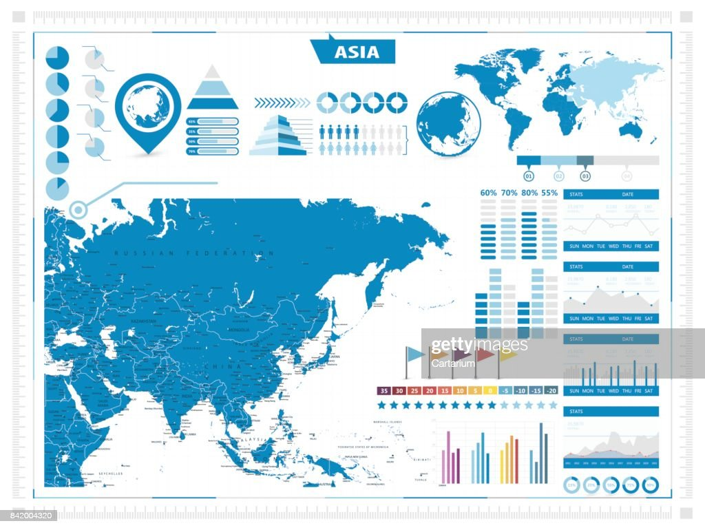 Asia map and infograpchic elements
