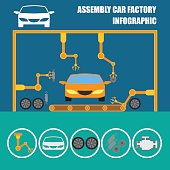 assembly car infographic / assembly line and car factory production process