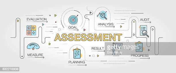 Assessment banner and icons
