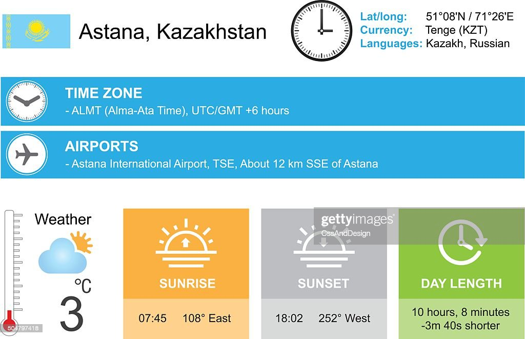 Astana, Kazakhstan. Infographic design. Time and Date. Weather widgets template.