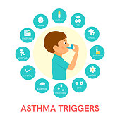 Asthma triggers. Flat wait icons in vector