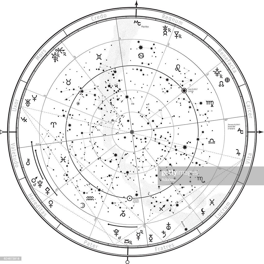 Astrological horoscope on January 1, 2017.