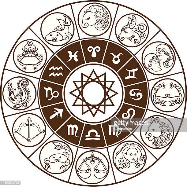 Astrological Sign Set