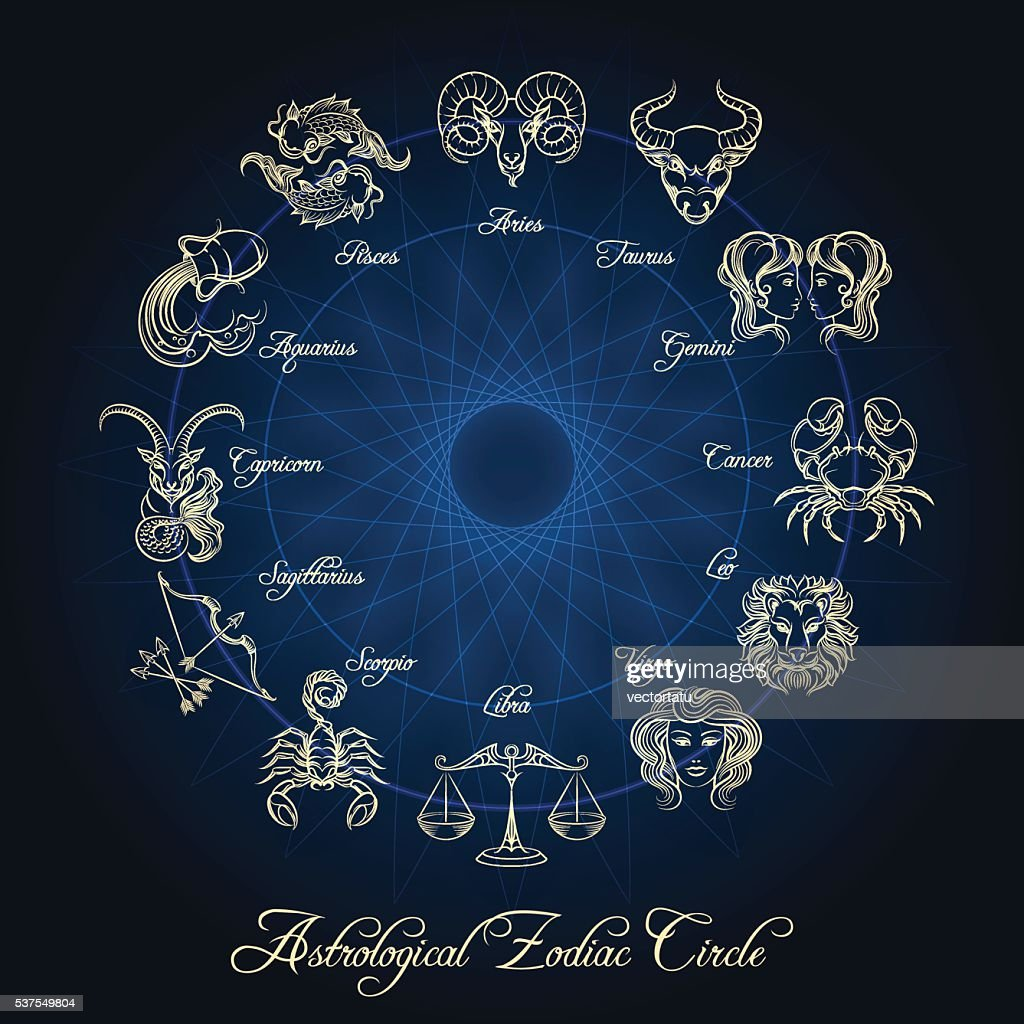 Astrological zodiac circle