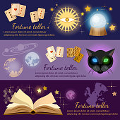 Astrology banners fortune telling open magic book
