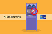 atm skimming stealling data from automated vending machine money
