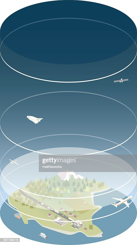 Atmosphere Layers Diagram Vector Art Getty Images