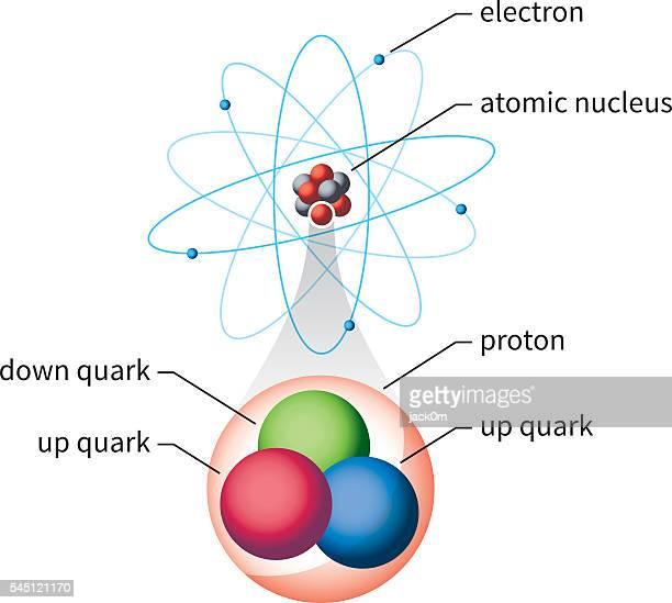 atom structure diagram - physics stock illustrations