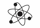 Atom structure illustration