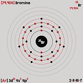 Atomic model of Bromine